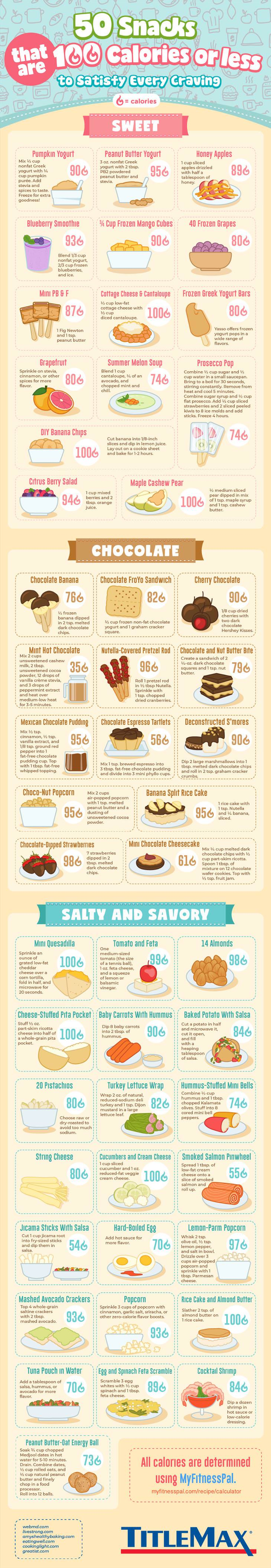 healthy snacks inforgraph