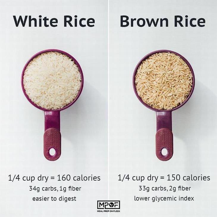 How many carbs are in 1/4 cup of brown rice
