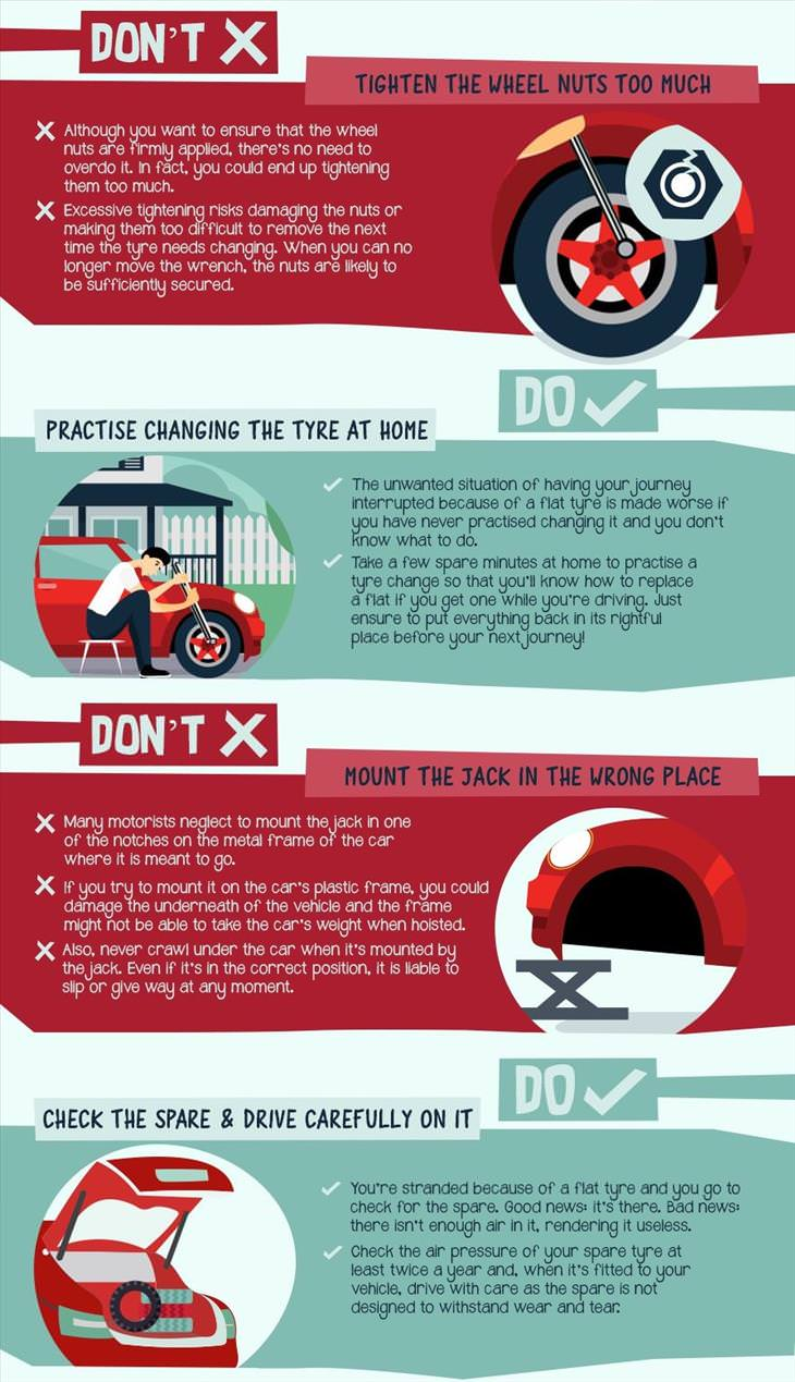 Dos and Don'ts of Changing a Tire