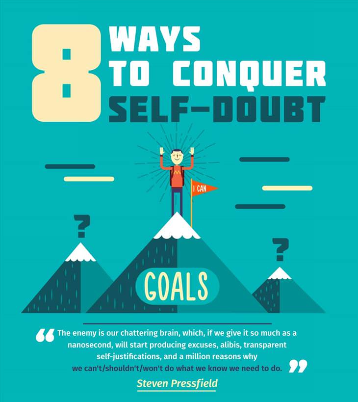 How to Conquer Self-Doubt