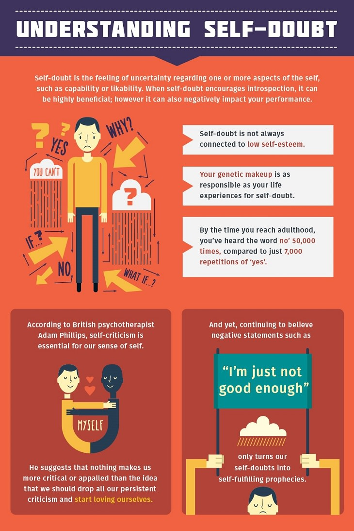 self-doubt infographic