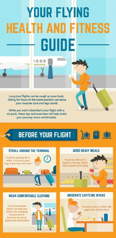 Infographic on Flight Health