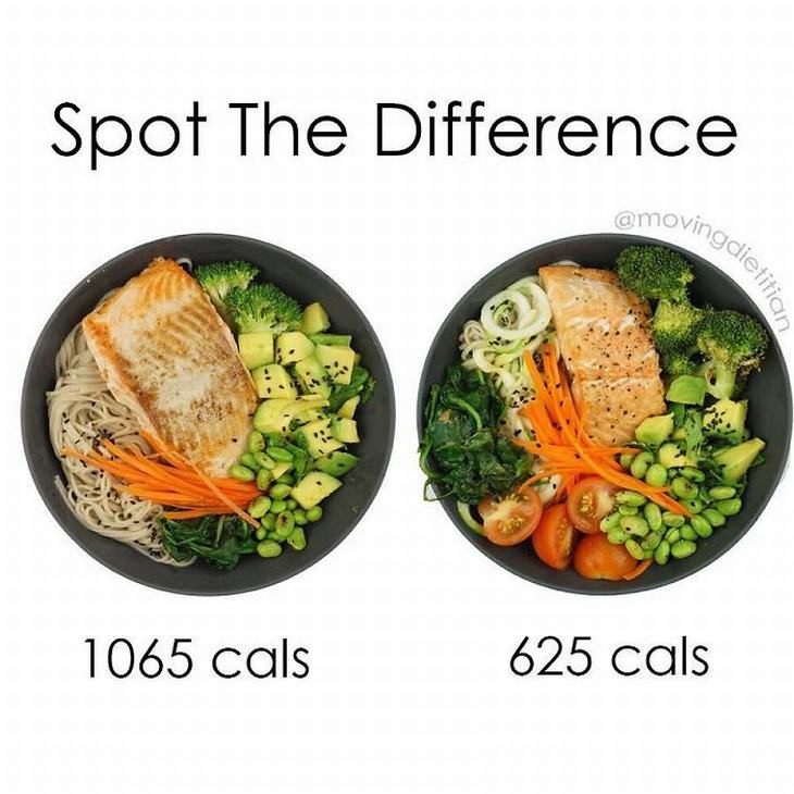 calorie counting food