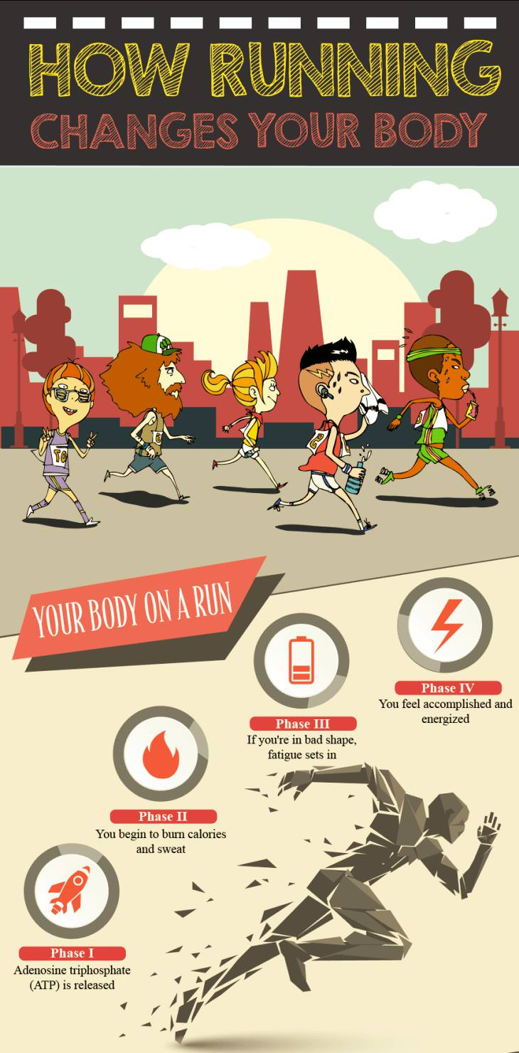 running-changes-your-body