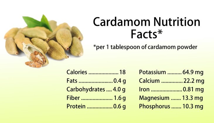 Cardamom Health Benefits nutrition facts