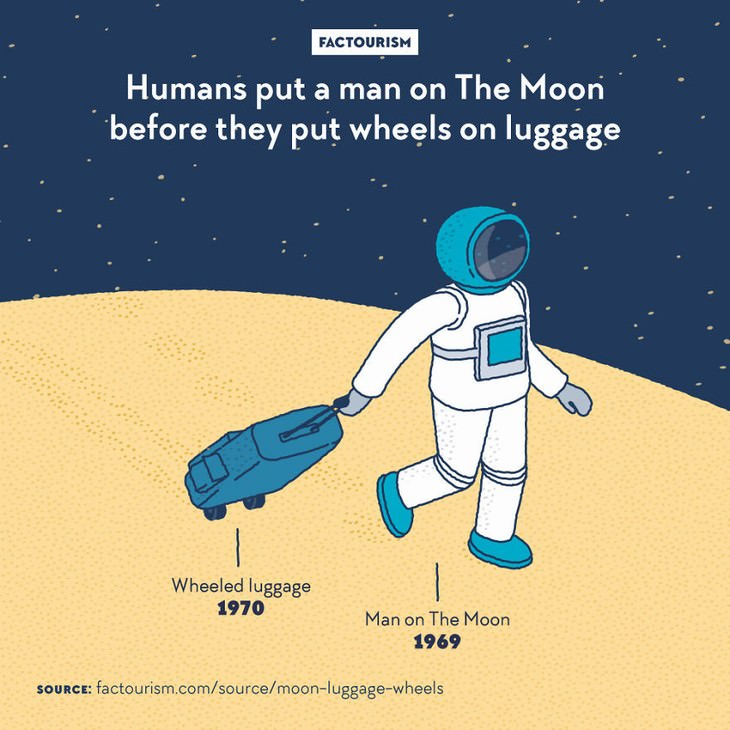 Factourism illustrations moon vs luggage with wheels