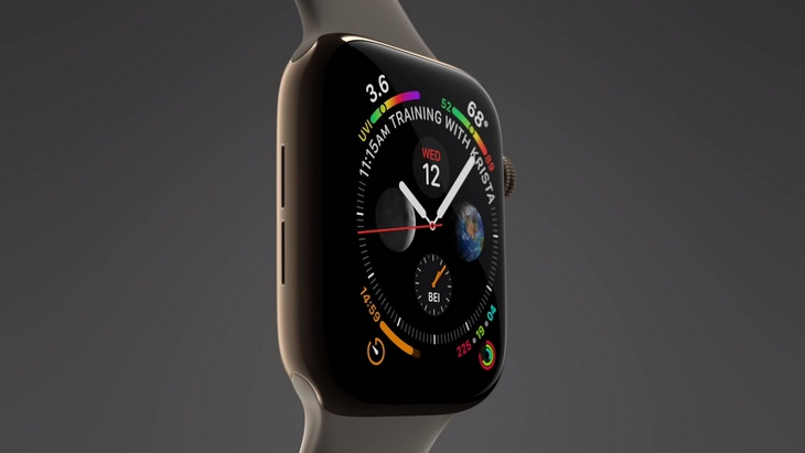 Recommended smartwatches: Apple Watch Series 4