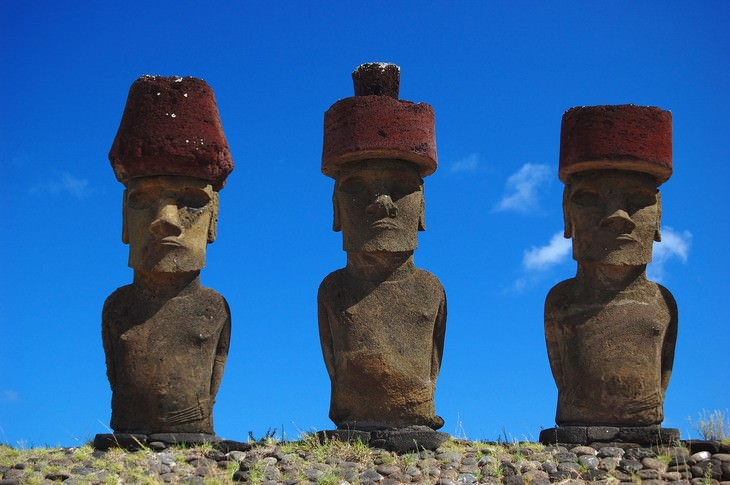 science solved mysteries Easter Island Statues Hats