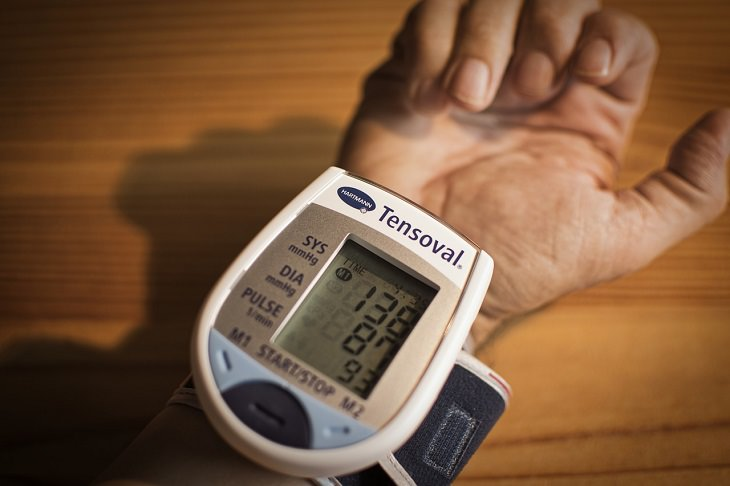 Habits Leading to Hypertension bp monitor