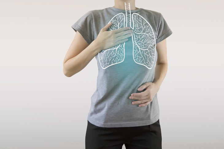 shortness of breath exercises Diaphragm Breathing
