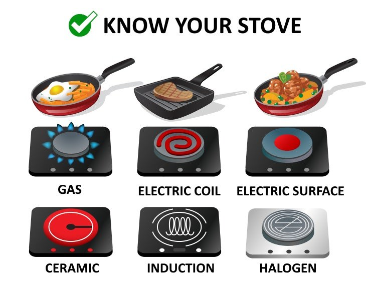 stovetop cooking mistakes stove types