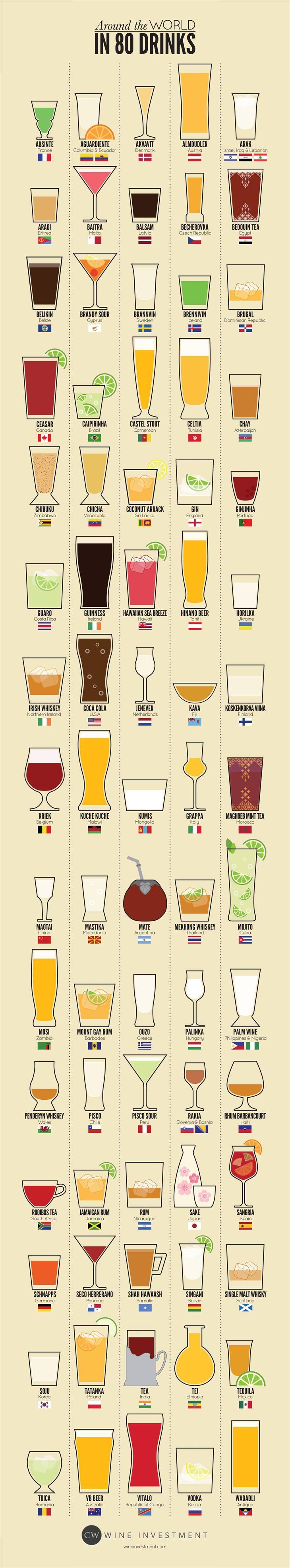 80 drinks infograpic