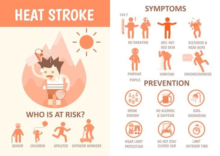 emergency medical aid tips heat stroke