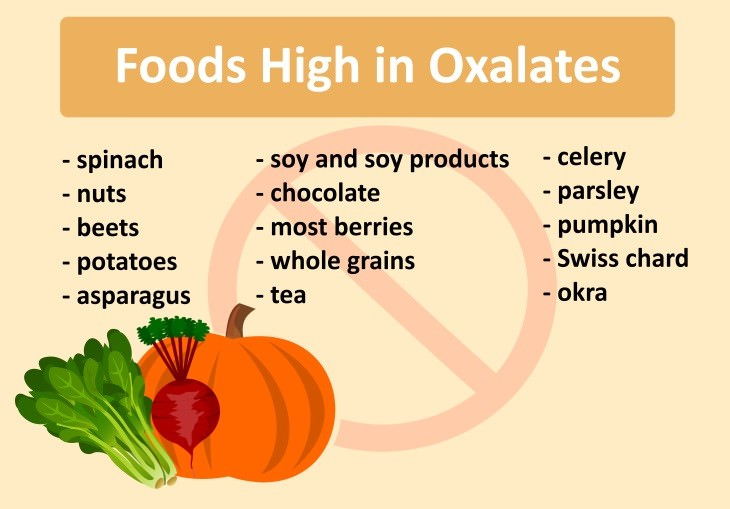 kidney stone prevention Foods Containing Oxalates