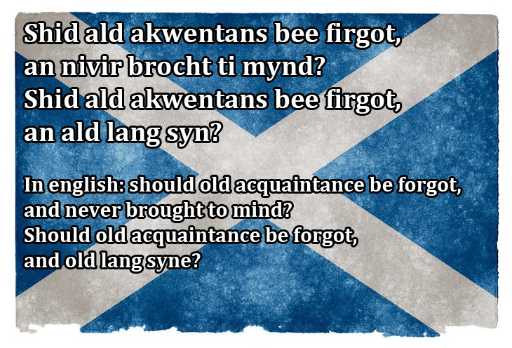 Closest languages to English: Scots