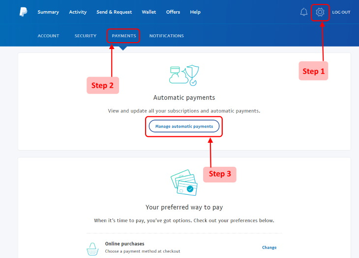 canceling payments and subscriptions on Paypal