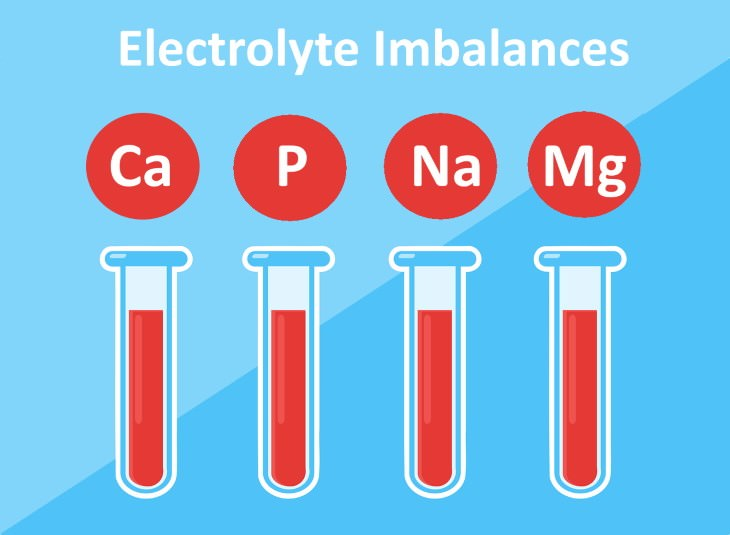 Causes of Muscle Weakness Electrolyte Imbalance