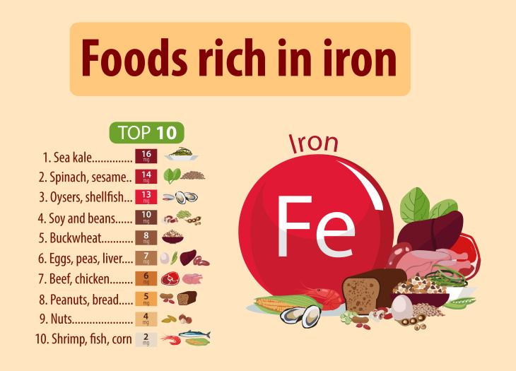 tomatoes cancer iron rich foods