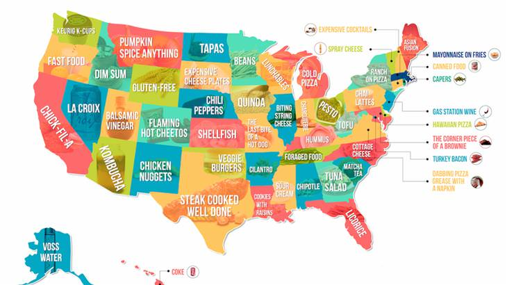 most loved and hated foods in the USA 2