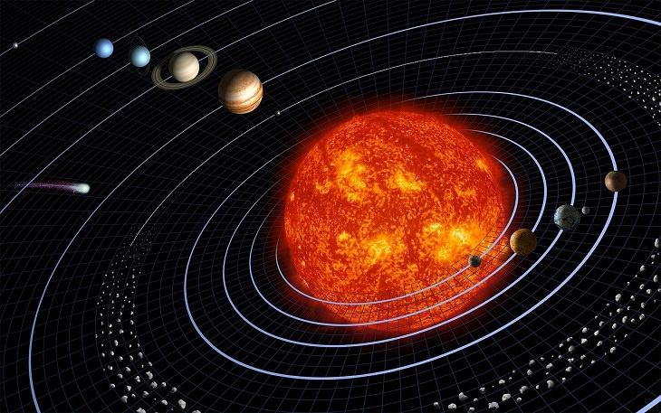 the Sun, Solar System