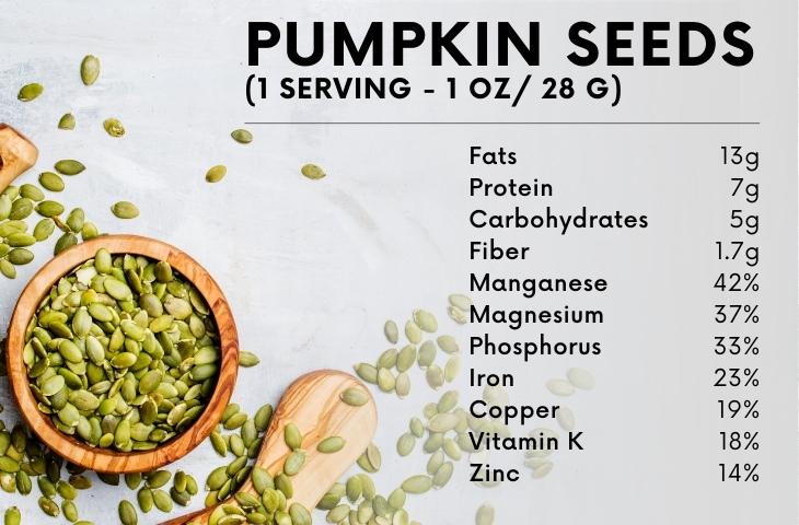 Pumpkin Seeds nutrition