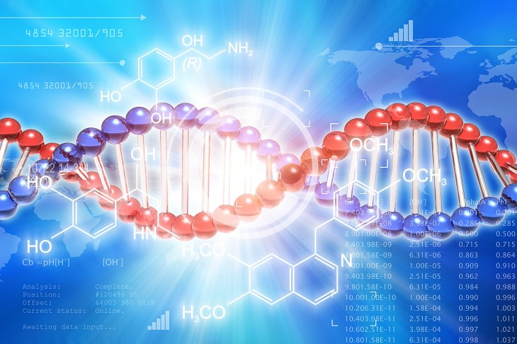 Treatment for Cancer, DNA