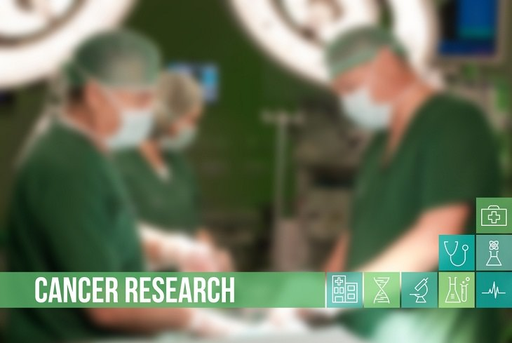 Treatment for Cancer, research