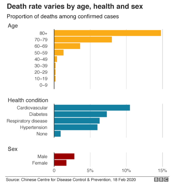 Coronavirus Online Map coronavirus death stats BBC