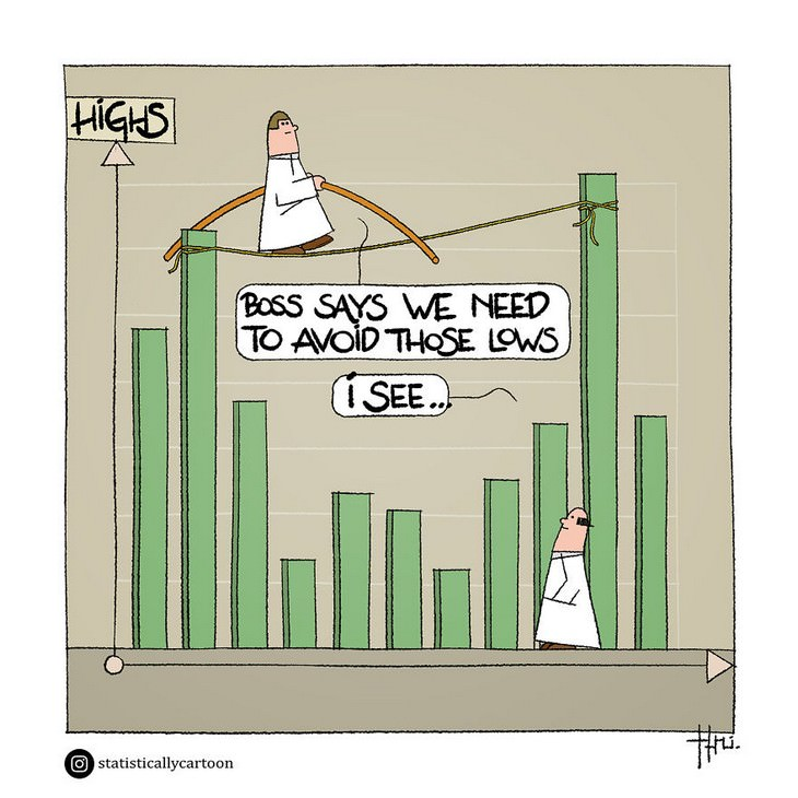 18 Funny Statistical Comics About Life