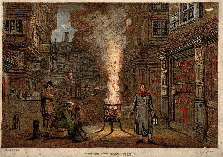 How 6 Pandemics Stopped The Great Plague of London (1665-1666)