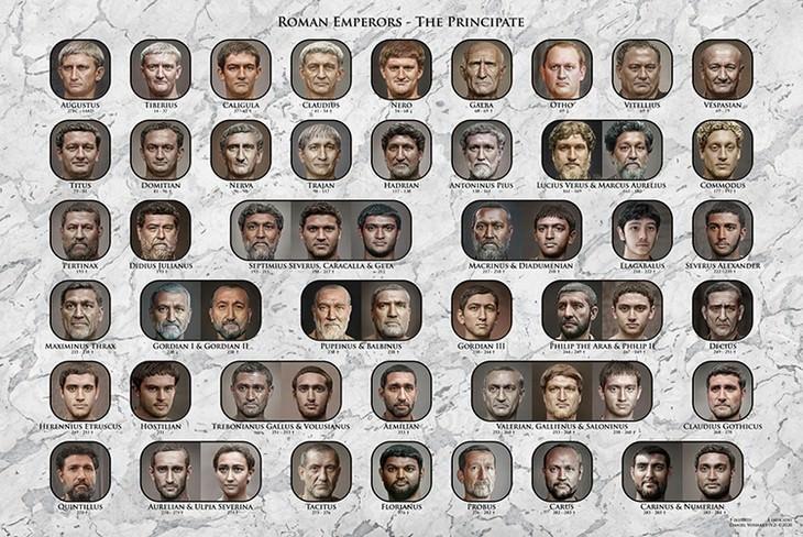 Roman Emperors List