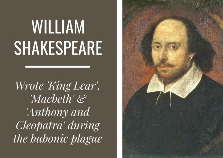 People Who Created Masterpieces in Quarantine William Shakespeare