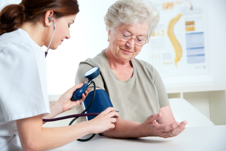 Hypertension News 2020 measuring blood pressure