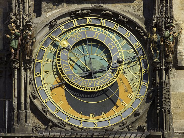 Facts about Countries, clock