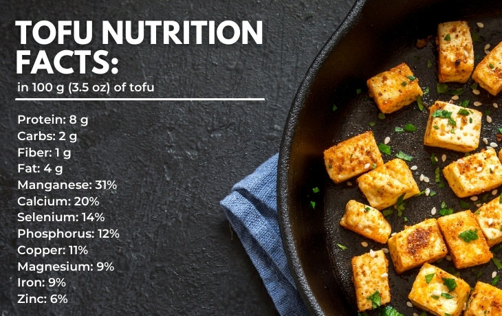 tofu benefits nutrition facts