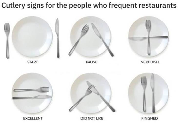 Charts Vol 3 cutlery signs