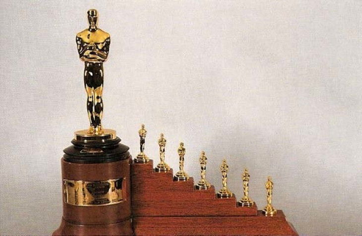 Disney Facts Oscar for Snow White and the Seven Dwarves