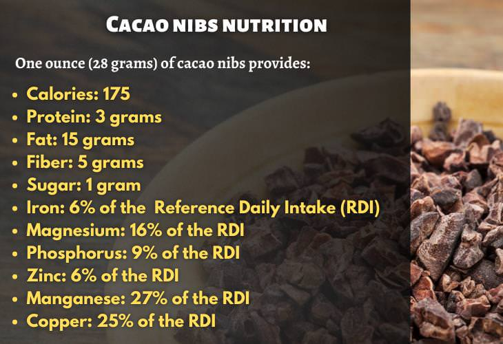 Health Benefits of Cacao Nibs, nutrition