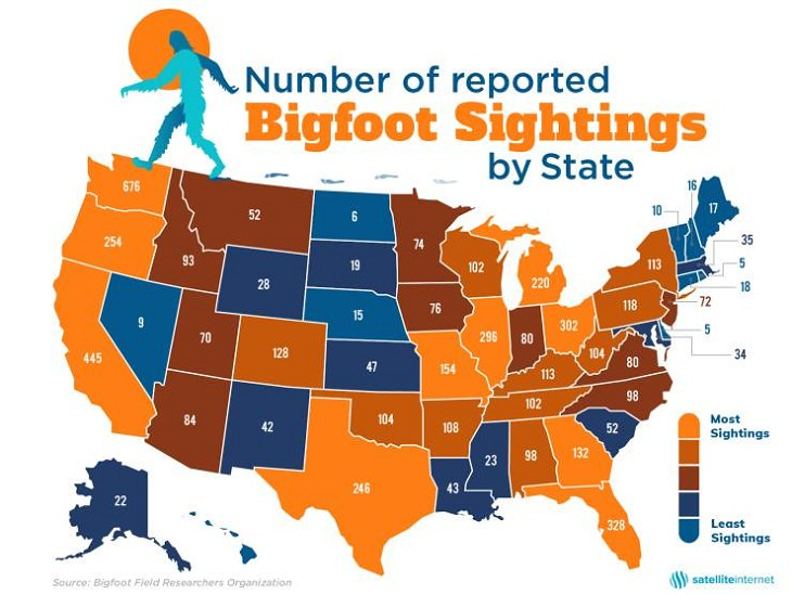 Fun Charts, bigfoot