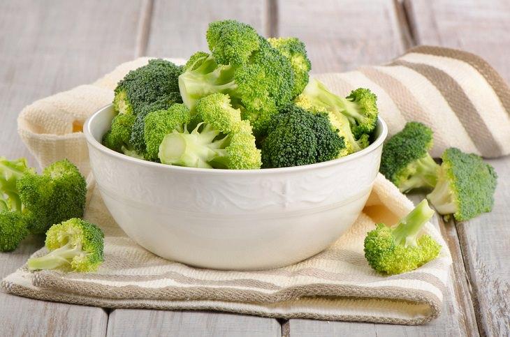 Antinutrients, Glucosinolates, broccoli