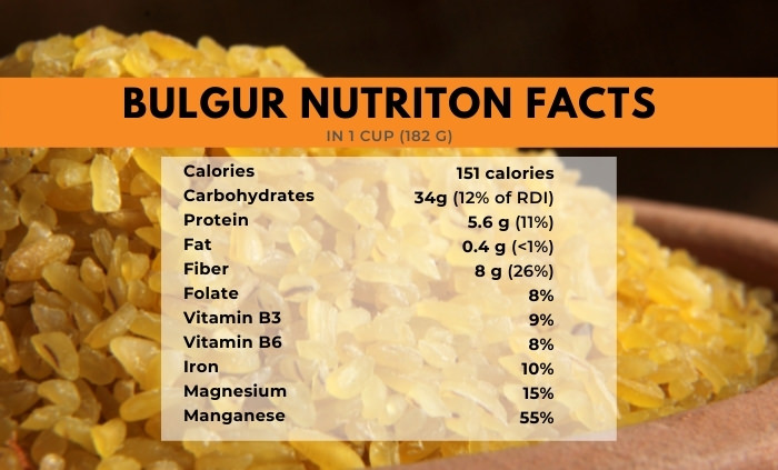 Bulgur nutrition facts