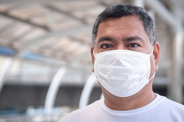Eye Issues, pandemic, Mask