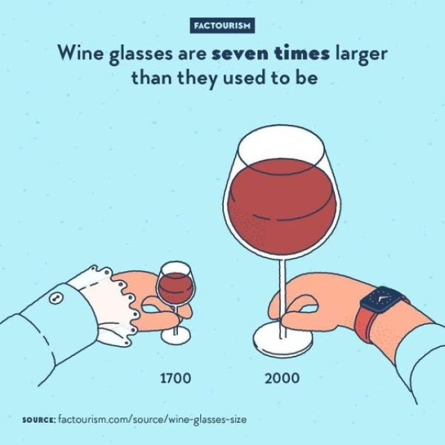 Factourism wine glass