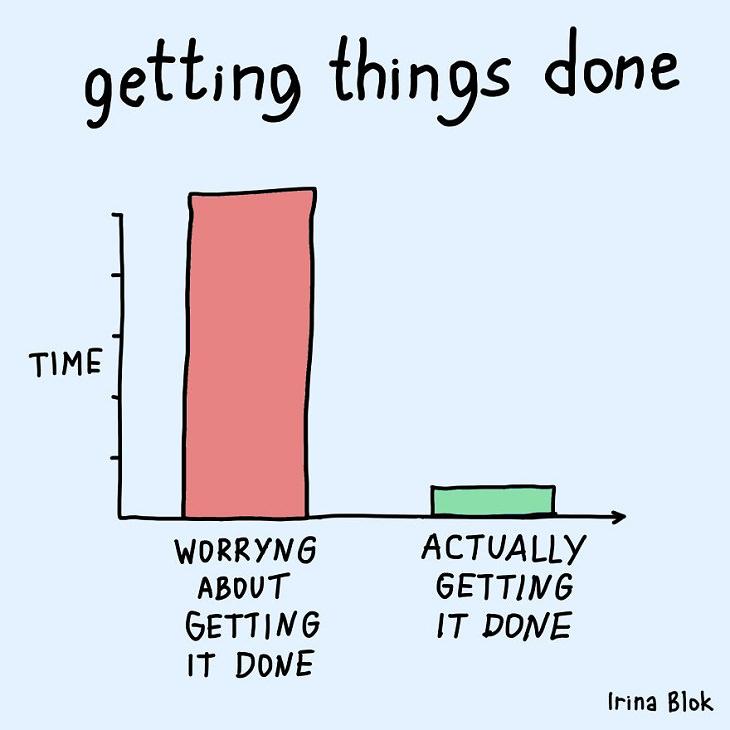 Honest Charts & Graphs, worry