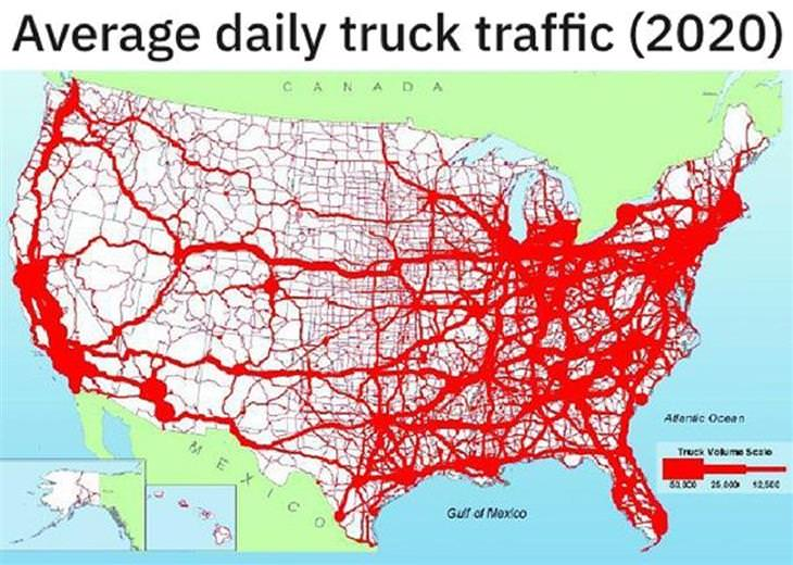 Useful Infographics truck