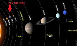 An Interactive Guide to the Solar System