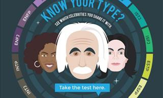 The Personality Types of Famous People