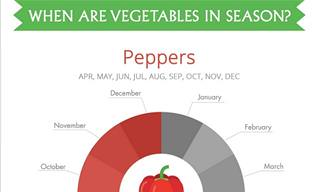 Do You Know When These Common Vegetables are in Season?