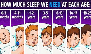 How Much Sleep Do We Need at Different Ages?