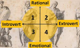 Where Do You Fall on the Personality Compass?